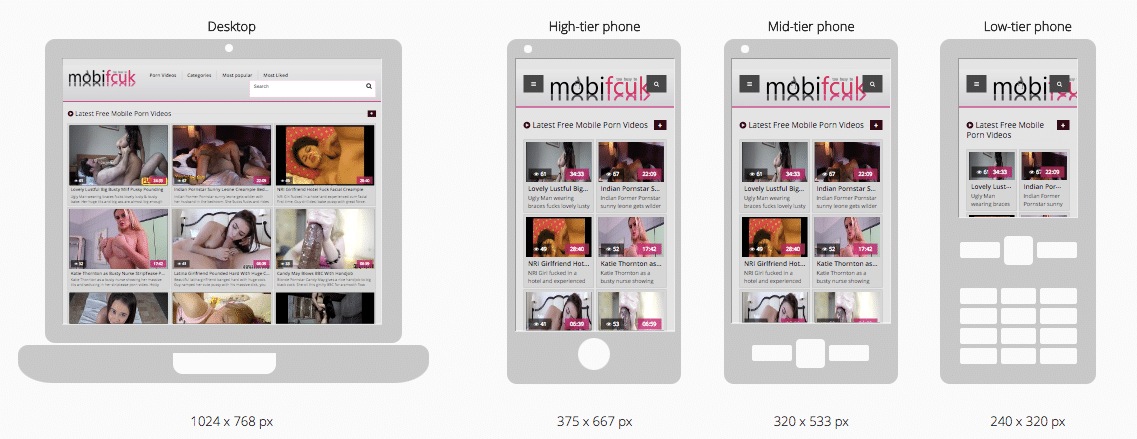 best-mobile-tube-for-free-porn Risks & Benefits Of Watching Free Mobile Porn